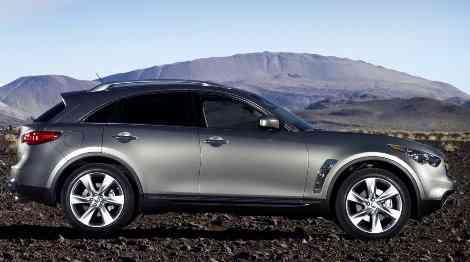 Perfil del SUV americano adaptado al gusto de los europeos