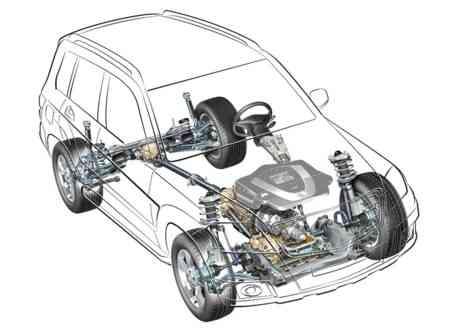 La base del nuevo SUV medio