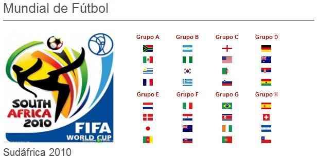 Grupos Mundial de fútbol Sudáfrica 2010