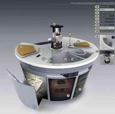 Así serán las cocinas del futuro 3