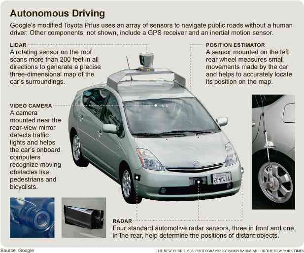 Google desarrolla coches que se conducen solos 9