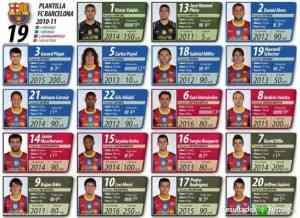 ¿La plantilla del Barcelona es corta? 3