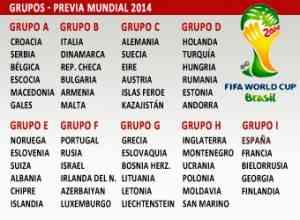 Los grupos para el mundial 2014