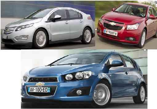 La compañía Chevrolet busca ganar terreno en Europa