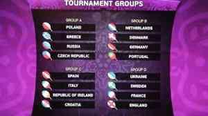 sorteo eurocopa de futbol