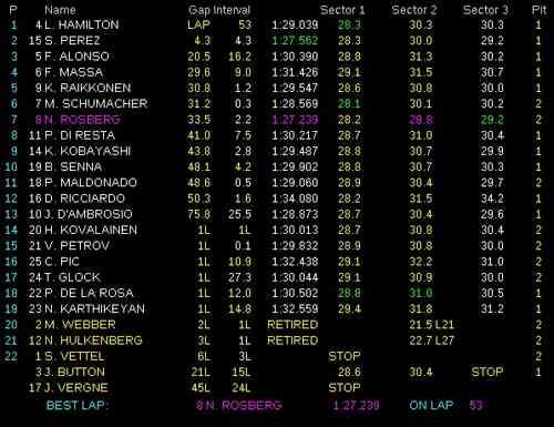Gran Premio de Monza 2012