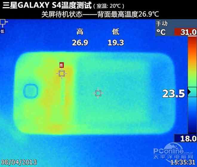 Galaxy SIV