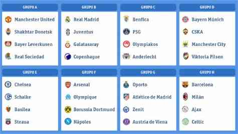 Champions League apuestas 2(1)