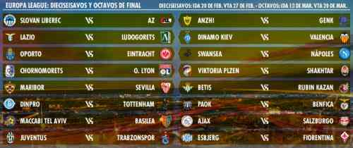 Europa League sorteo