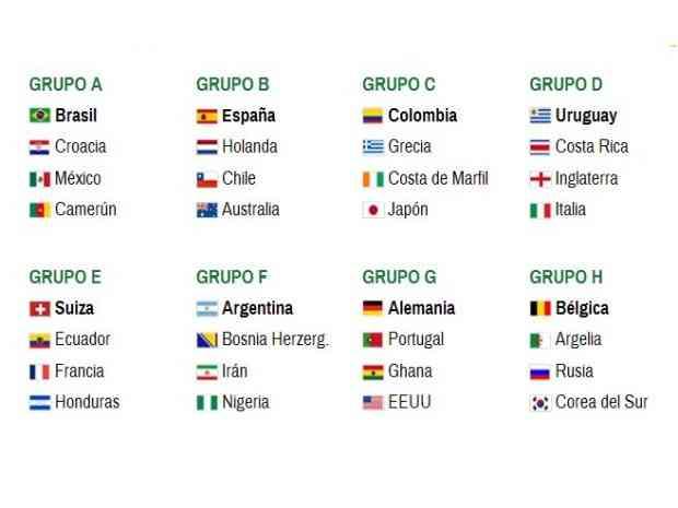 Holanda, Chile y Australia, rivales de España en Brasil