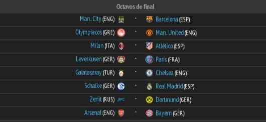 octavos final champios league 2013-2014