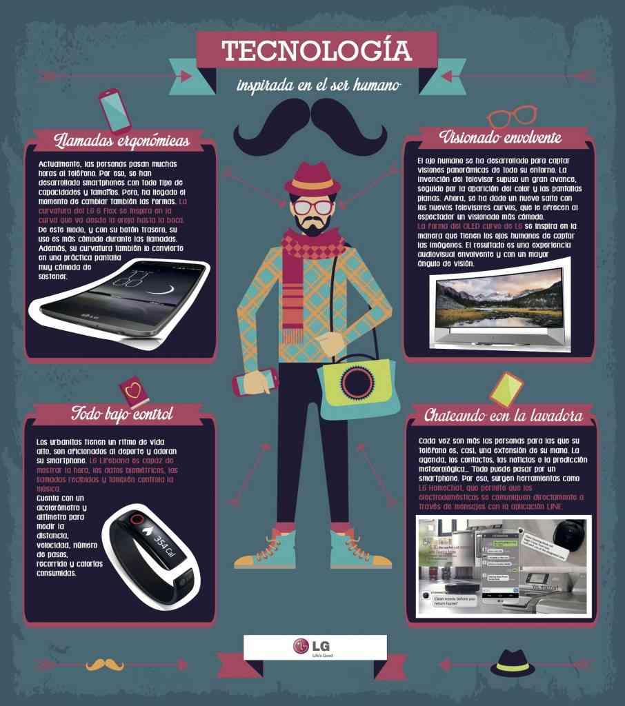 LG_Infografía_Tecnología inspirada en el ser humano