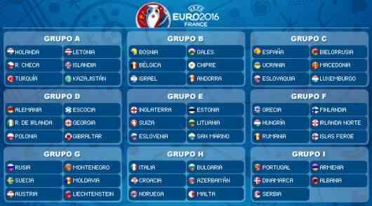 sorteo eurocopa 2016
