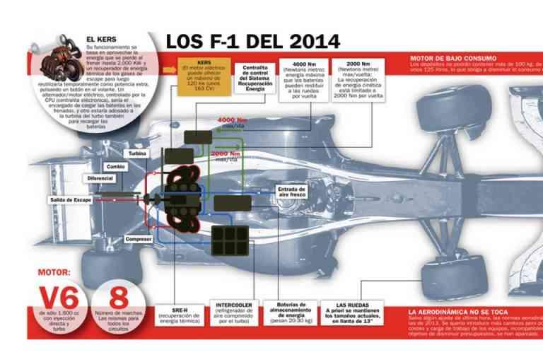 Comienza la Fórmula 1 más igualada