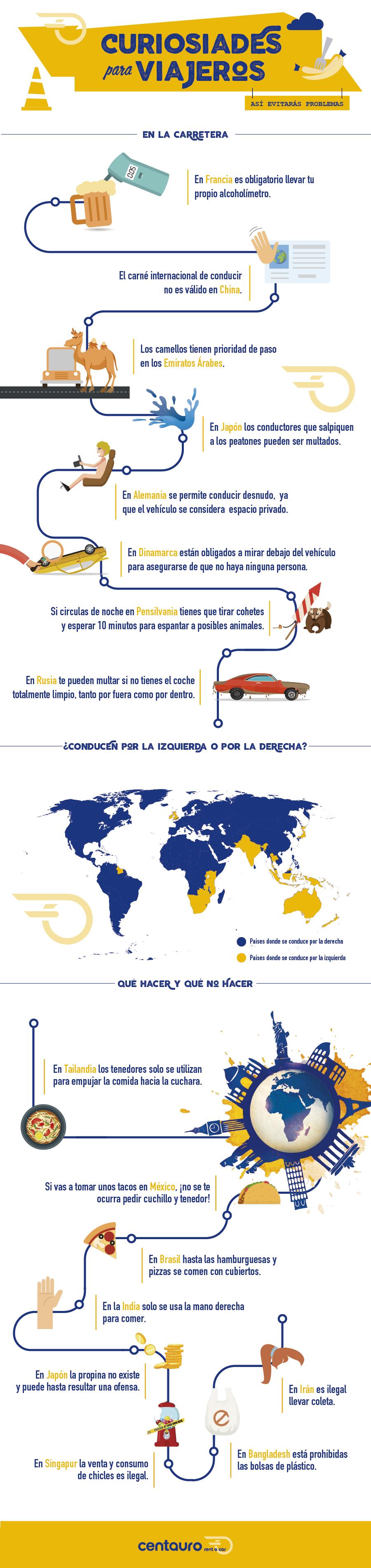 Curiosidades para viajeros si vais a alquilar un coche en el extranjero