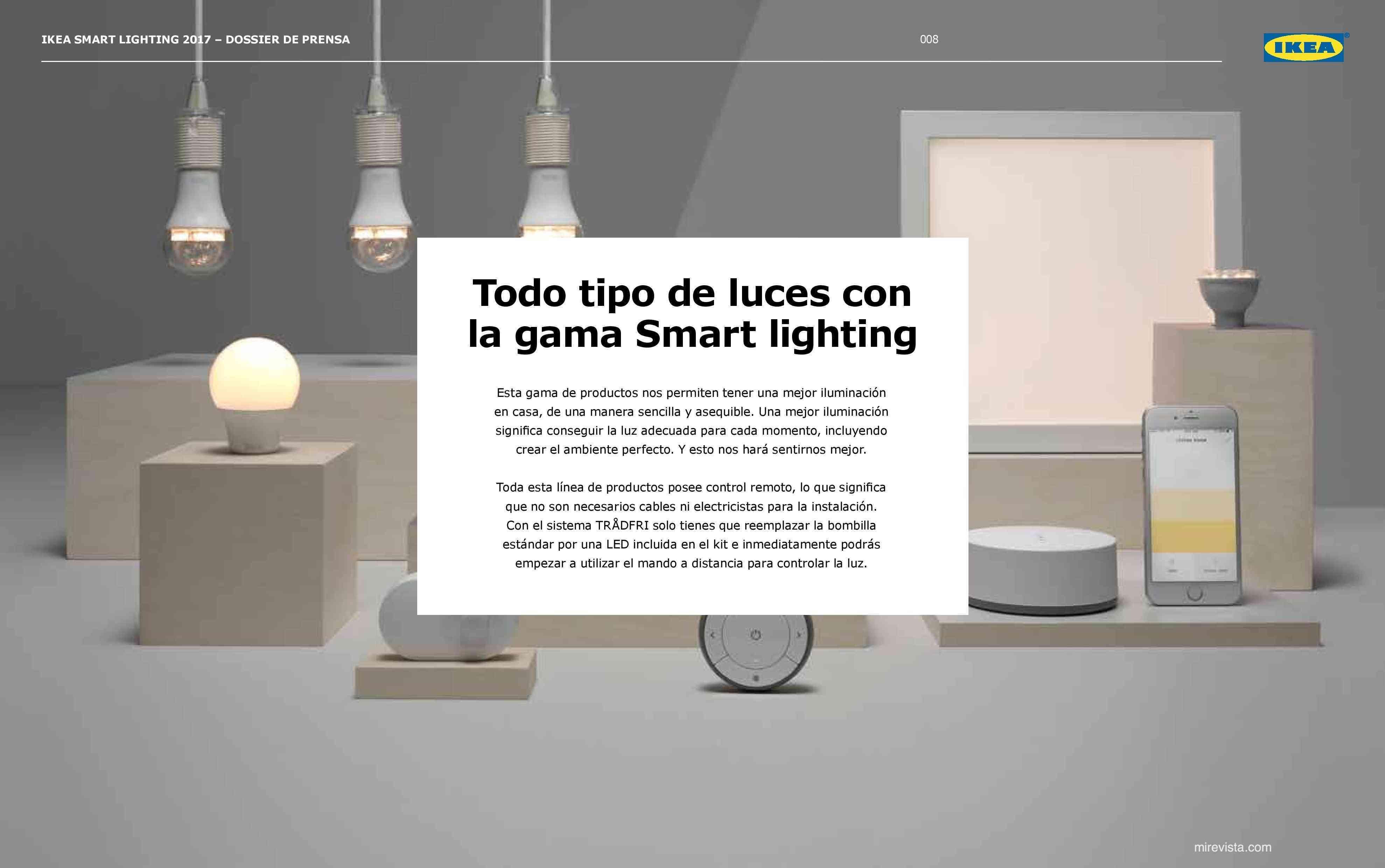 Novedades en iluminación de casas inteligentes con IKEA 64