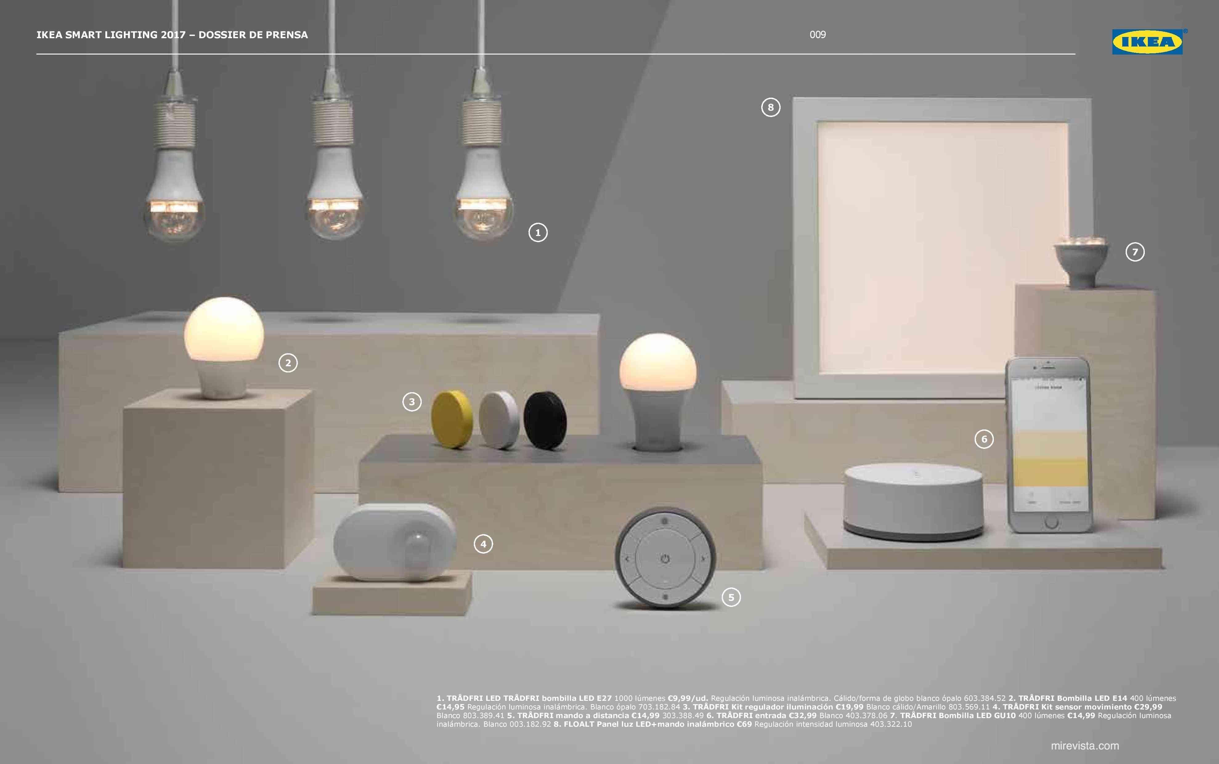 Novedades en iluminación de casas inteligentes con IKEA 65