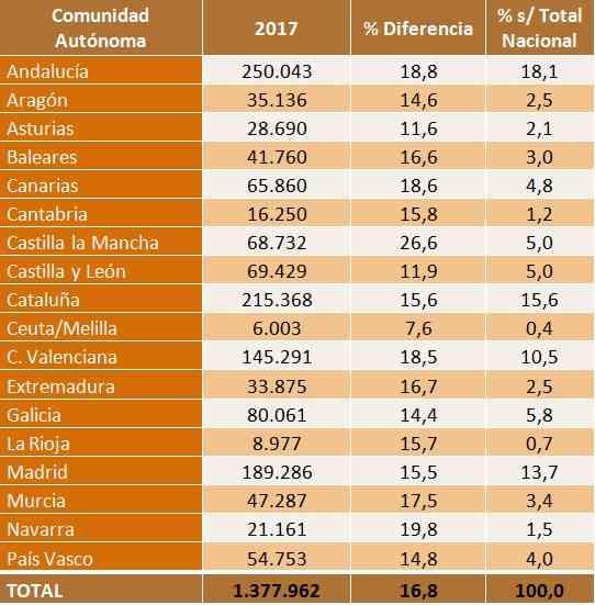 Aumentan las ventas de coches usados en nuestro país un 16,8% 2