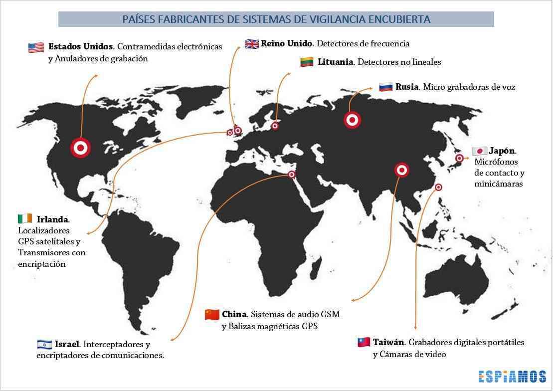 Mapa de los principales fabricantes de dispositivos de espionaje en el mundo 1
