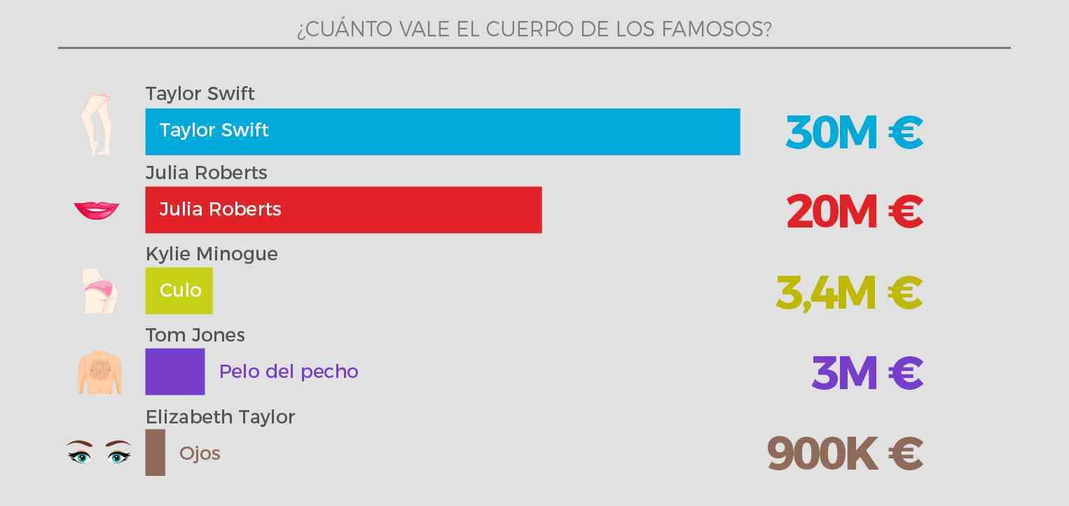 El culo de Jennifer López podría ser asegurado por 5 millones de euros, si ella quisiera 1