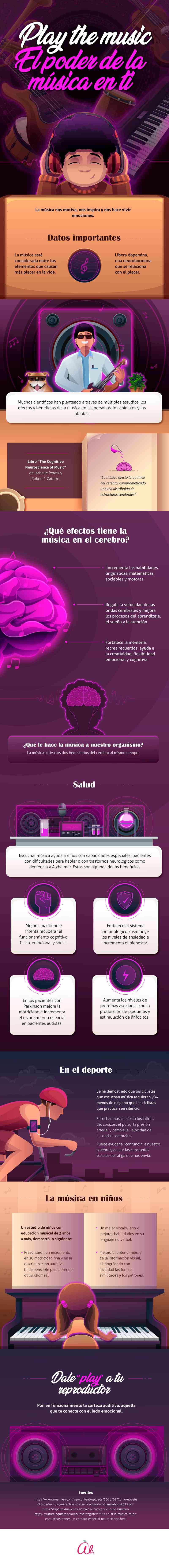 Play the music: Conoce el poder de la música en ti 1