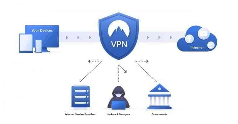 Ventajas de usar una VPN, más allá de la ciberseguridad