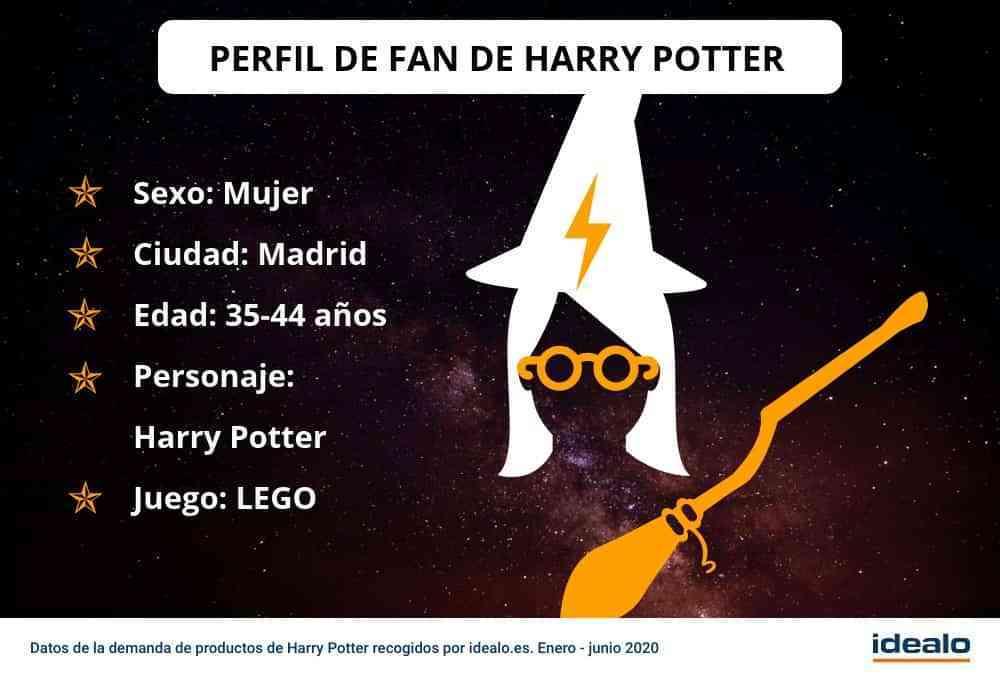 La saga Harry Potter sigue triunfando en la actualidad