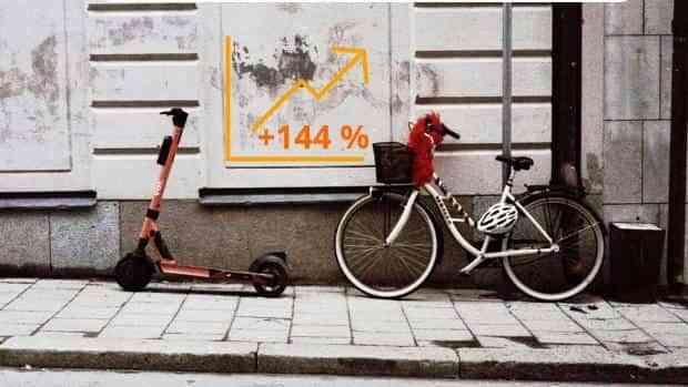 Por el COVID-19 aumentó la demanda de vehículos unipersonales y sostenibles en un 144%