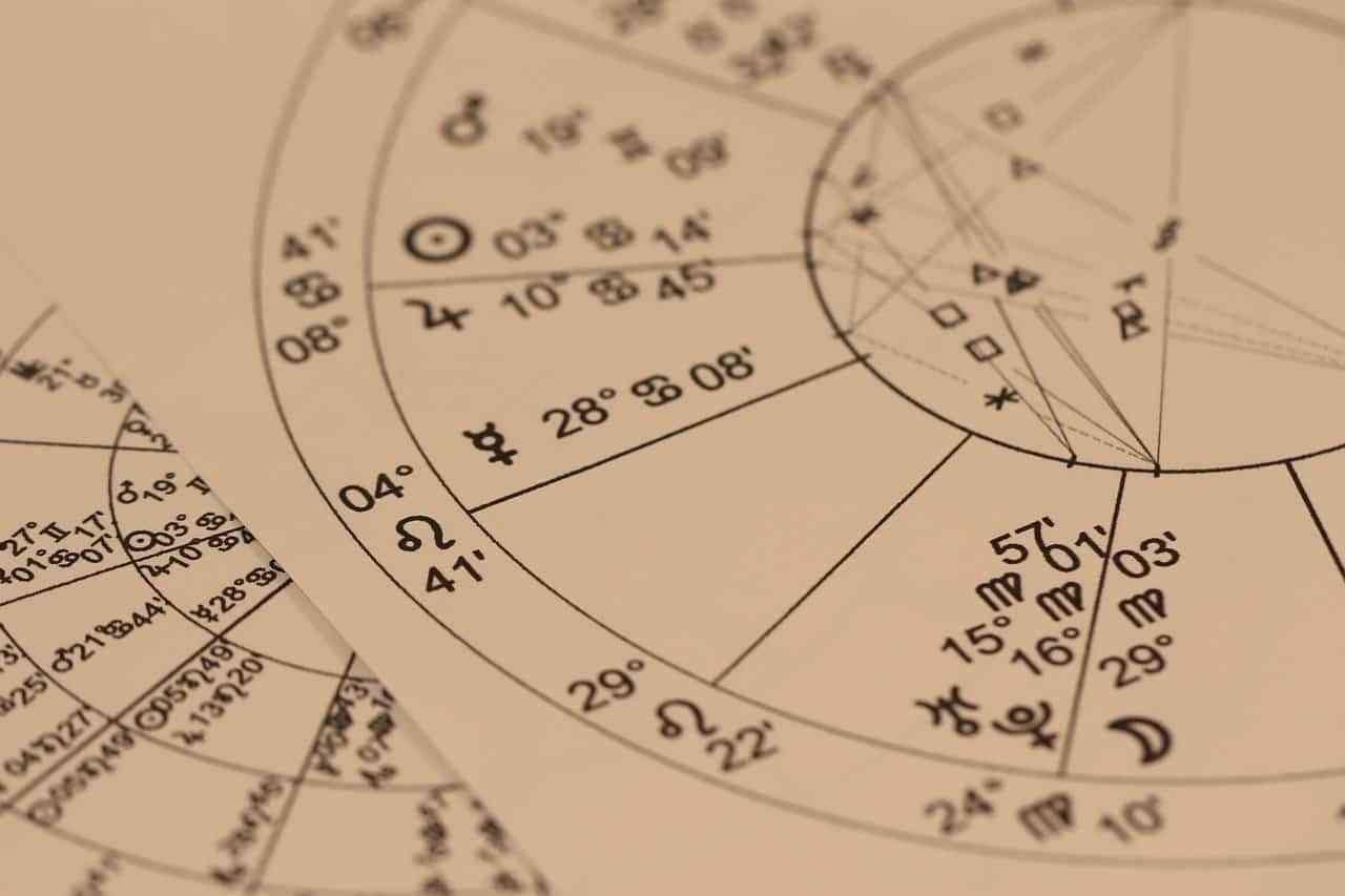 Términos claves en inglés para comprender el lenguaje de la astrología 3